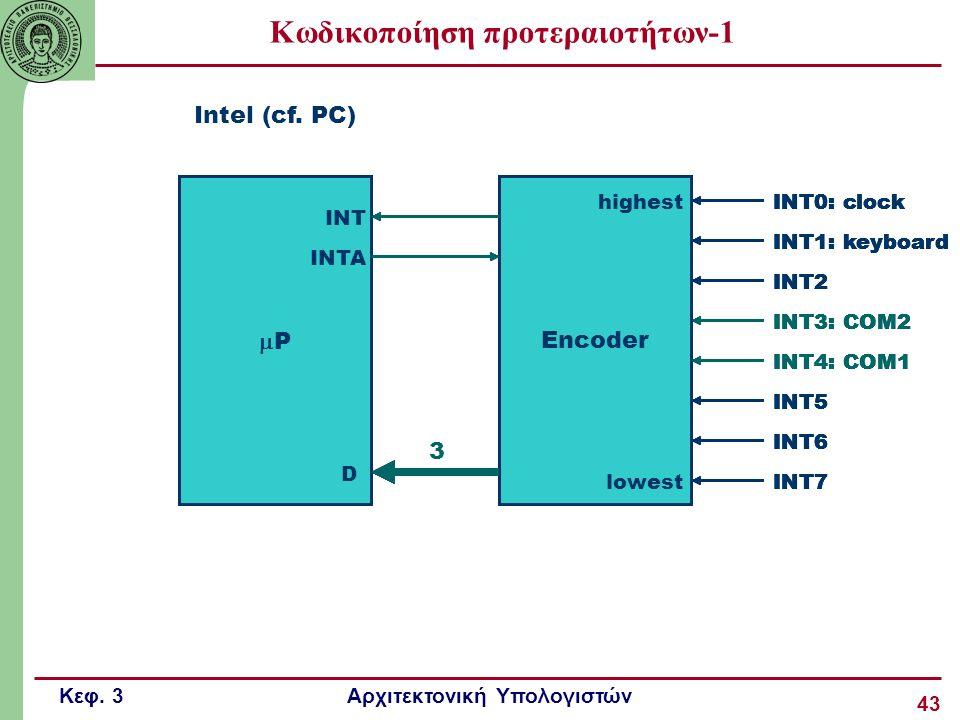 Κεφ. 3 Αρχιτεκτονική Υπολογιστών 43 Κωδικοποίηση προτεραιοτήτων-1 PPEncoder INT INTA D INT0: clock INT1: keyboard INT2 INT3: COM2 INT4: COM1 INT5 IN