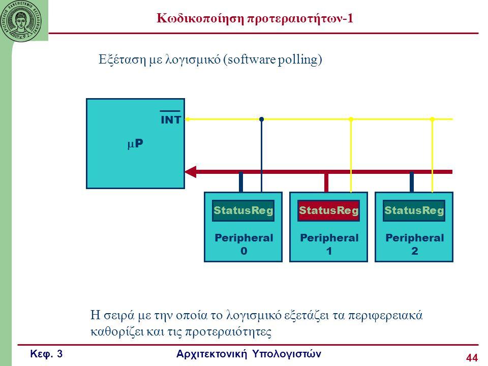 Κεφ. 3 Αρχιτεκτονική Υπολογιστών 44 Κωδικοποίηση προτεραιοτήτων-1 Εξέταση με λογισμικό (software polling) Η σειρά με την οποία το λογισμικό εξετάζει τ