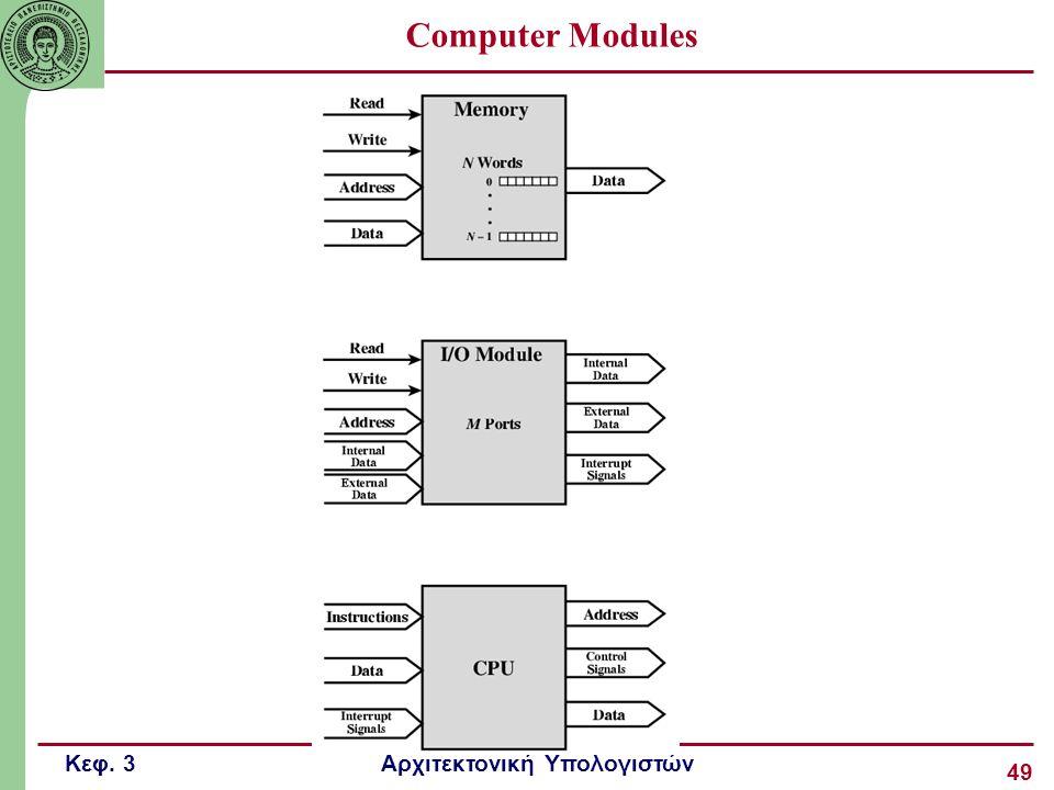 Κεφ. 3 Αρχιτεκτονική Υπολογιστών 49 Computer Modules