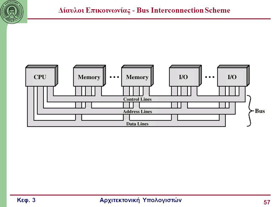 Κεφ. 3 Αρχιτεκτονική Υπολογιστών 57 Δίαυλοι Επικοινωνίας - Bus Interconnection Scheme