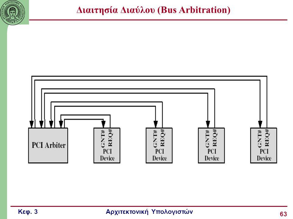 Κεφ. 3 Αρχιτεκτονική Υπολογιστών 63 Διαιτησία Διαύλου (Bus Arbitration)