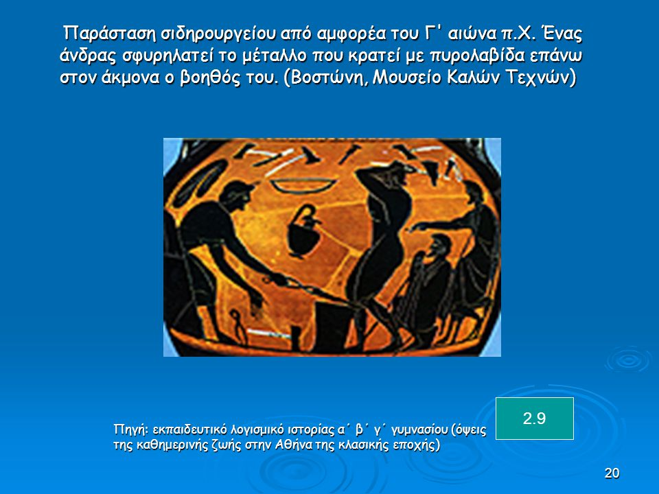 20 Παράσταση σιδηρουργείου από αμφορέα του Γ αιώνα π.Χ.