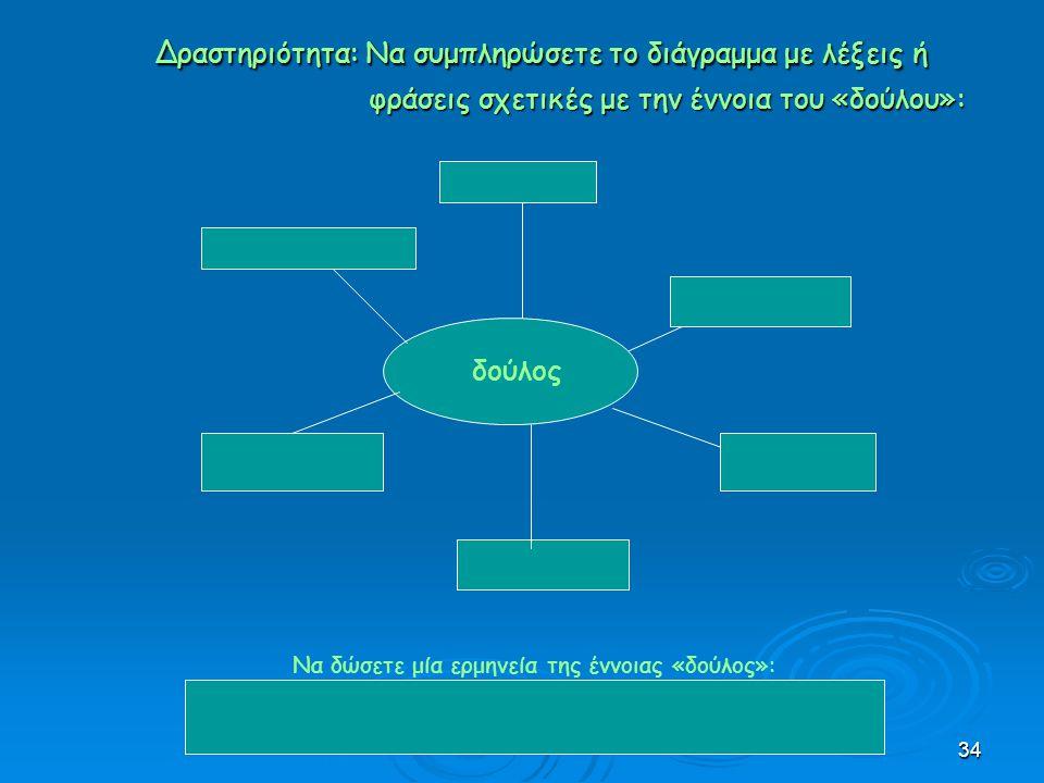 34 Δραστηριότητα: Να συμπληρώσετε το διάγραμμα με λέξεις ή Δραστηριότητα: Να συμπληρώσετε το διάγραμμα με λέξεις ή φράσεις σχετικές με την έννοια του «δούλου»: φράσεις σχετικές με την έννοια του «δούλου»: δούλος Να δώσετε μία ερμηνεία της έννοιας «δούλος»: