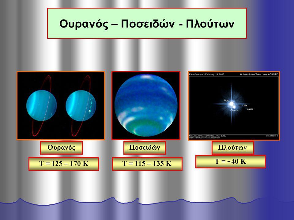 Ουρανός – Ποσειδών - Πλούτων ΟυρανόςΠοσειδώνΠλούτων Τ = 125 – 170 ΚΤ = 115 – 135 Κ Τ = ~40 Κ