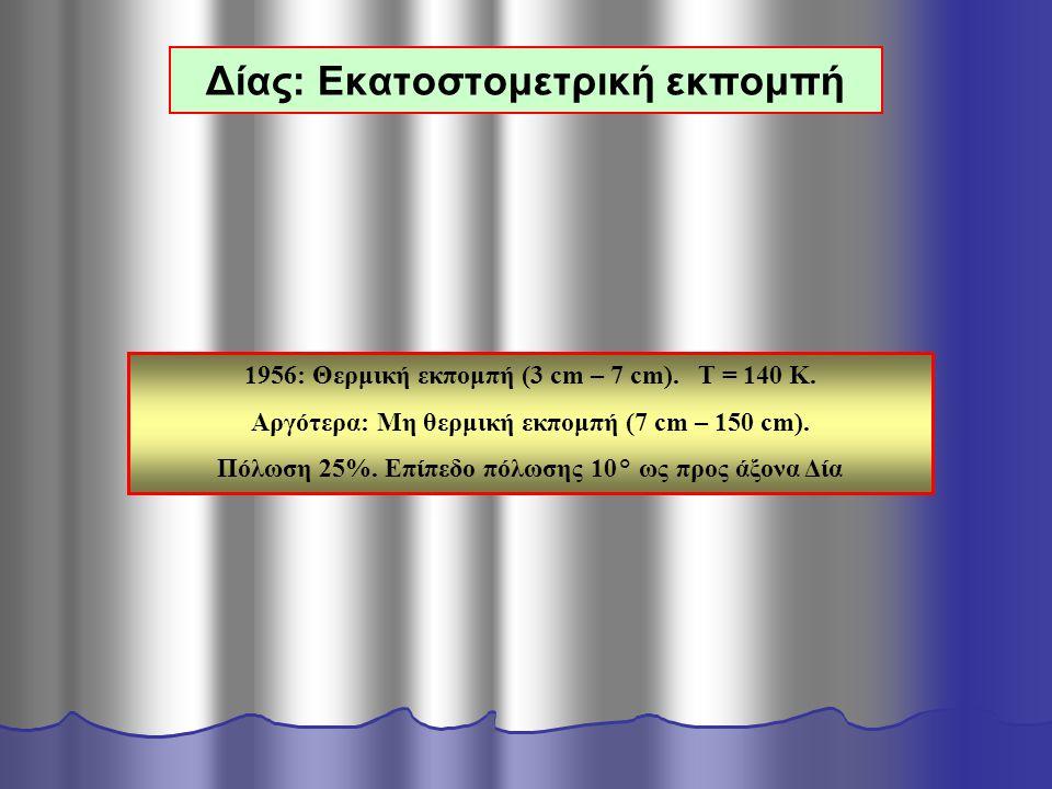 Δίας: Εκατοστομετρική εκπομπή 1956: Θερμική εκπομπή (3 cm – 7 cm). T = 140 K. Αργότερα: Μη θερμική εκπομπή (7 cm – 150 cm). Πόλωση 25%. Επίπεδο πόλωση