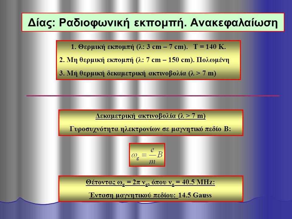 Δίας: Ραδιοφωνική εκπομπή. Ανακεφαλαίωση 1. Θερμική εκπομπή (λ: 3 cm – 7 cm). T = 140 K. 2. Μη θερμική εκπομπή (λ: 7 cm – 150 cm). Πολωμένη 3. Μή θερμ