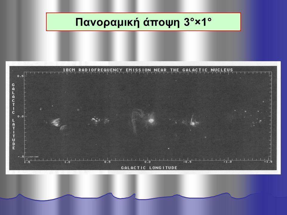 Πανοραμική άποψη 3°×1°
