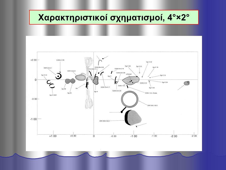 Χαρακτηριστικοί σχηματισμοί, 4°×2°