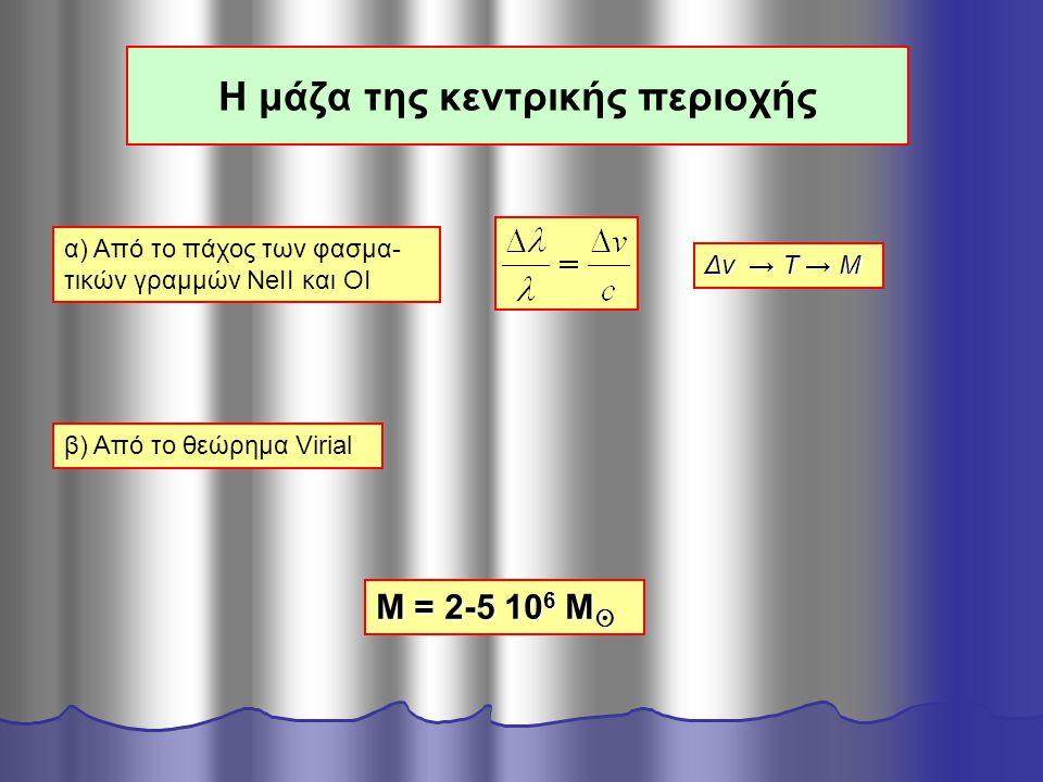 Η μάζα της κεντρικής περιοχής α) Από το πάχος των φασμα- τικών γραμμών ΝeΙΙ και ΟΙ Δν → Τ → Μ β) Από το θεώρημα Virial Μ = 2-5 10 6 Μ 