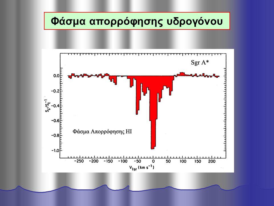 Φάσμα απορρόφησης υδρογόνου
