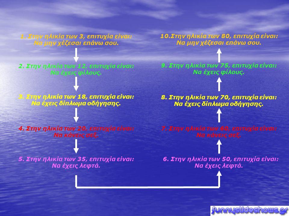 Ο κύκλος της ζωής Τι είναι επιτυχία;... Η εξήγηση είναι απλή…