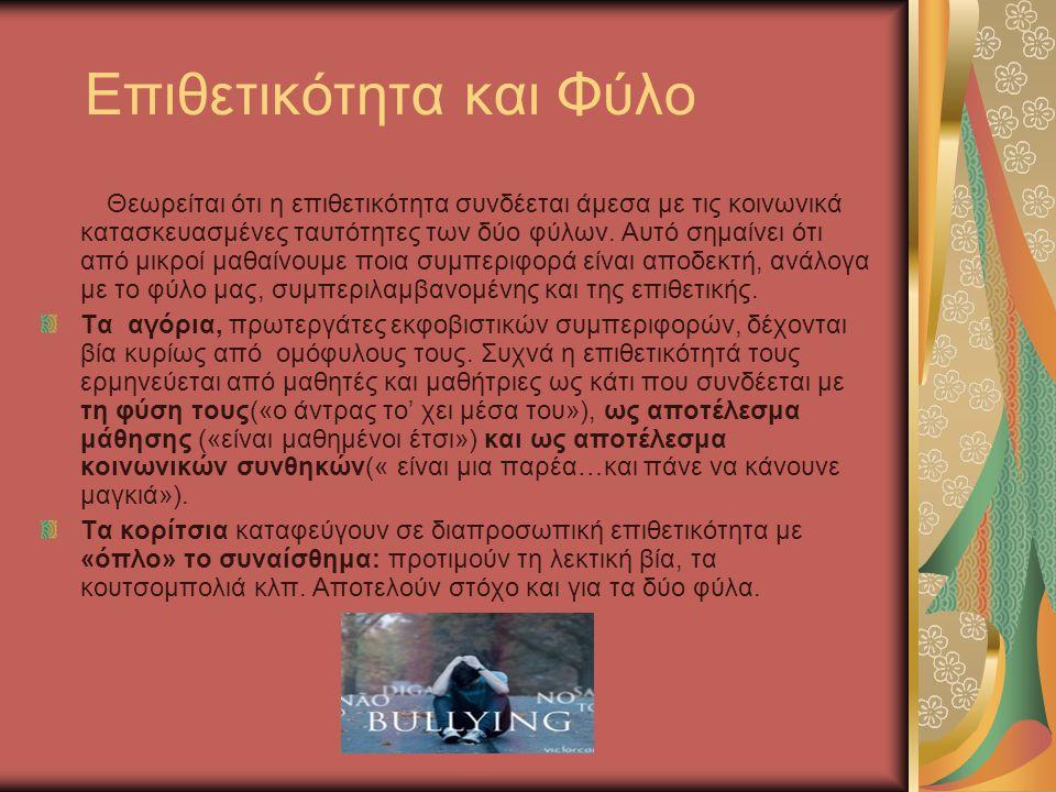 Bullying και εφηβεία.