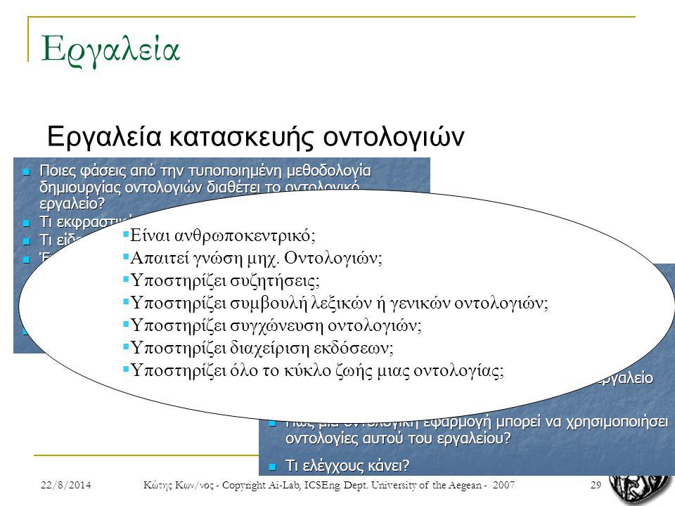 2922/8/2014 Κώτης Κων/νος - Copyright Ai-Lab, ICSEng.