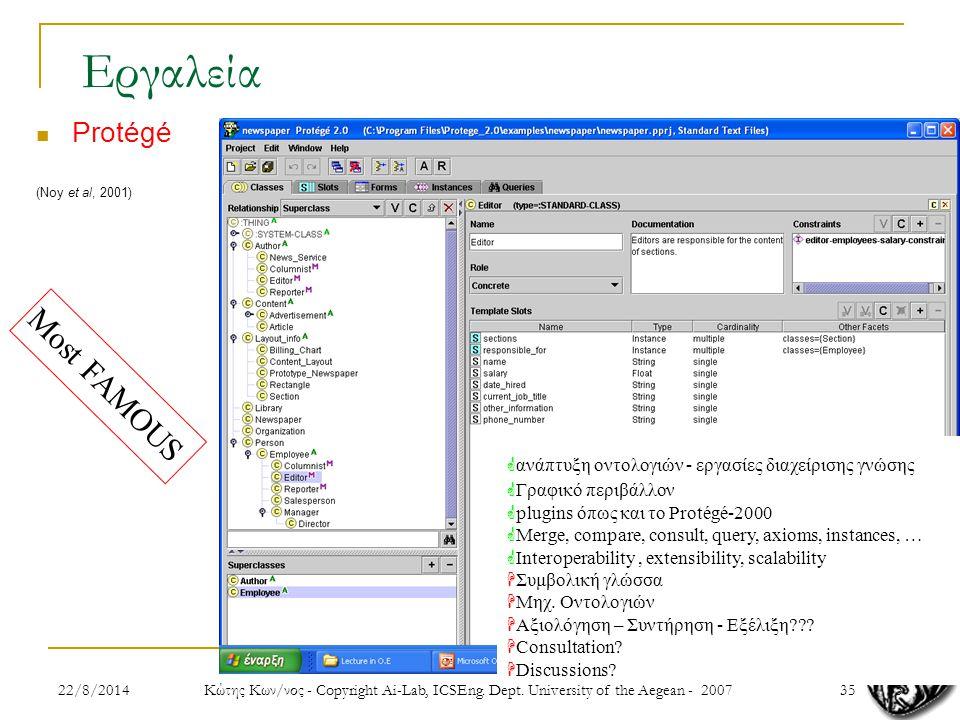 3522/8/2014 Κώτης Κων/νος - Copyright Ai-Lab, ICSEng.