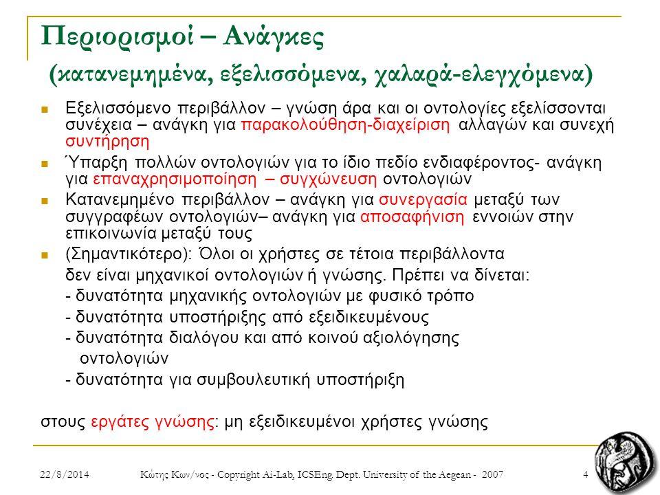 522/8/2014 Κώτης Κων/νος - Copyright Ai-Lab, ICSEng.