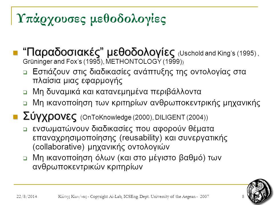 3922/8/2014 Κώτης Κων/νος - Copyright Ai-Lab, ICSEng.