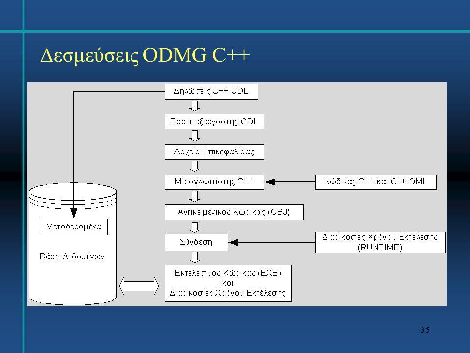 36 Δεσμεύσεις ODMG C++