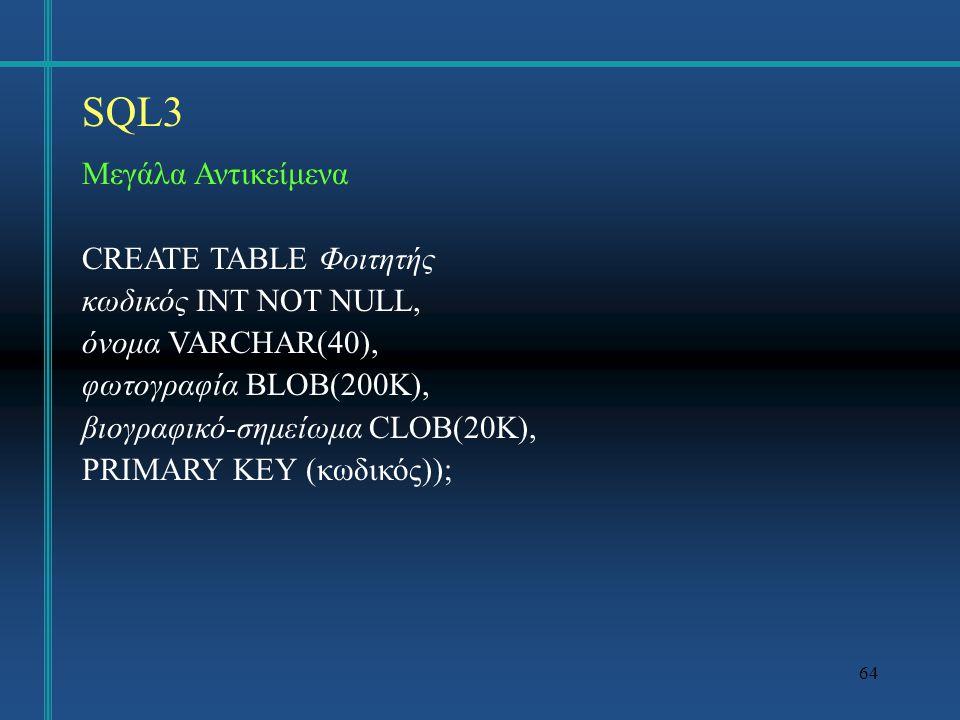 65 SQL3 Διατήρηση Τμημάτων Κώδικα Η SQL3 έχει εμπλουτισθεί με πρόσθετες εντολές έτσι ώστε η γλώσσα να είναι υπολογιστικά πλήρης (computationally complete).