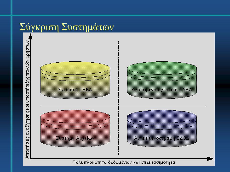 77 Σύνοψη Τα αντικειμενο-σχεσιακά ΣΔΒΔ ακολουθούν μία διαφορετική προσέγγιση για την υποστήριξη των σύγχρονων εφαρμογών σε σχέση με τα αντικειμενοστραφή ΣΔΒΔ.