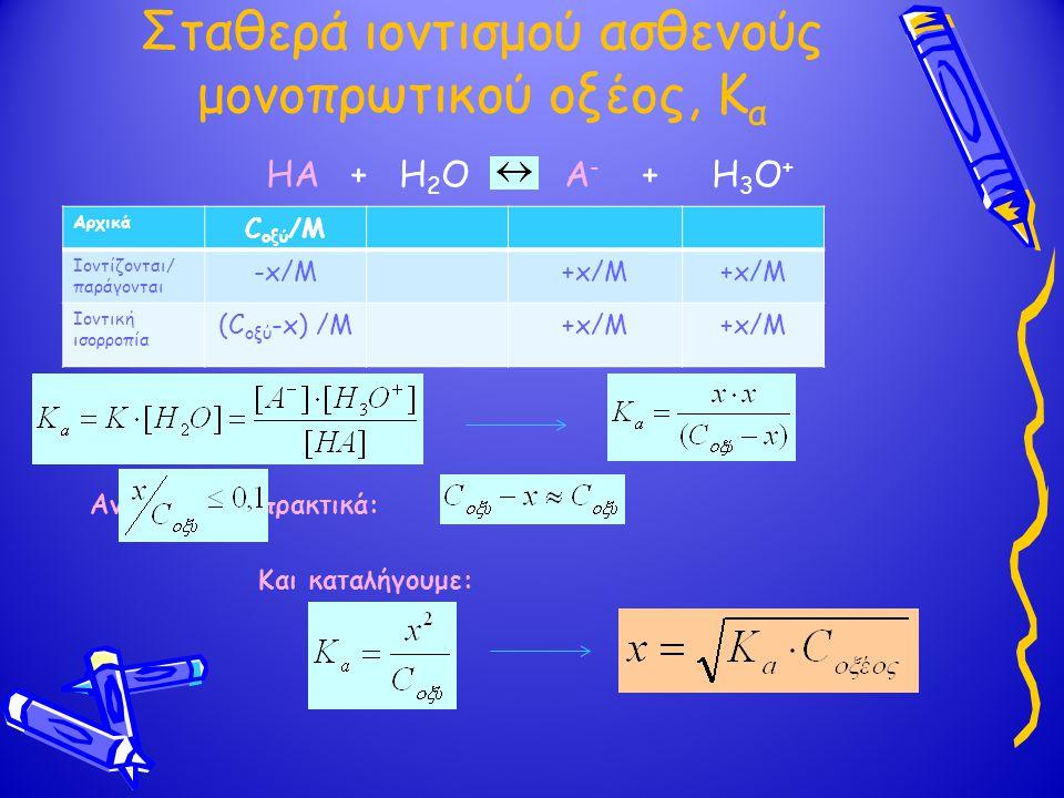 Σταθερά ιοντισμού ασθενούς μονοπρωτικού οξέος, Κ a HA + Η 2 Ο A - + Η 3 Ο + Αρχικά C οξύ /M Ιοντίζονται/ παράγονται -ac/M+ac/M Ιοντική ισορροπία (C οξύ -ac) /M+ac/M Αν πρακτικά: Και καταλήγουμε: ή