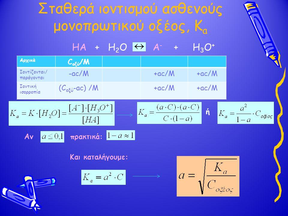Σταθερά ιοντισμού ασθενούς μονοπρωτικού οξέος, Κ a HA + Η 2 Ο A - + Η 3 Ο + Αρχικά C οξύ /M Ιοντίζονται/ παράγονται -ac/M+ac/M Ιοντική ισορροπία (C οξ