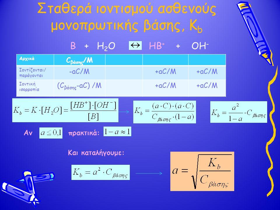Σταθερά ιοντισμού ασθενούς μονοπρωτικής βάσης, K b Αν πρακτικά: Και καταλήγουμε: Β + Η 2 Ο ΗΒ + + ΟΗ - Αρχικά C βάσης /M Ιοντίζονται/ παράγονται -aC/M