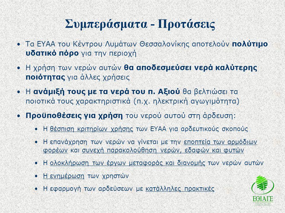 Συμπεράσματα - Προτάσεις Τα ΕΥΑΑ του Κέντρου Λυμάτων Θεσσαλονίκης αποτελούν πολύτιμο υδατικό πόρο για την περιοχή Η χρήση των νερών αυτών θα αποδεσμεύσει νερά καλύτερης ποιότητας για άλλες χρήσεις Η ανάμιξή τους με τα νερά του π.