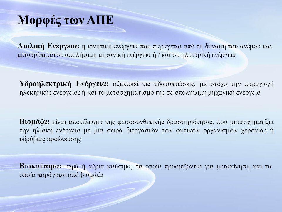 Μορφές των ΑΠΕ Αιολική Ενέργεια: η κινητική ενέργεια που παράγεται από τη δύναμη του ανέμου και μετατρέπεται σε απολήψιμη μηχανική ενέργεια ή / και σε
