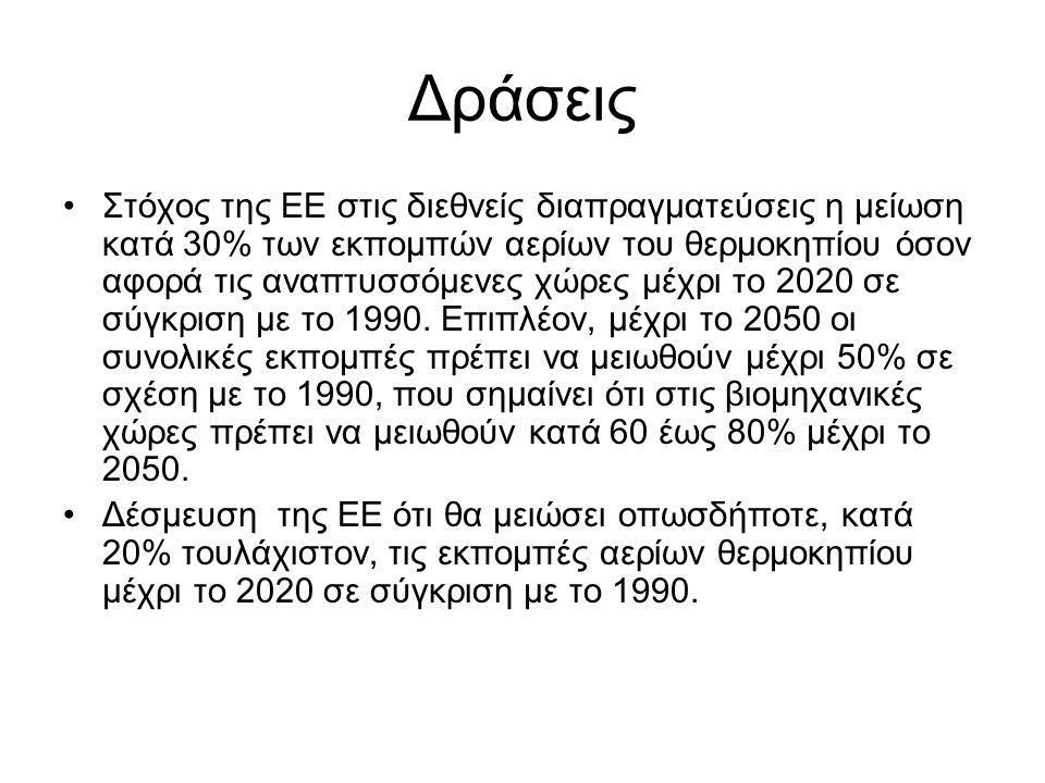 Δράσεις Στόχος της ΕΕ στις διεθνείς διαπραγματεύσεις η μείωση κατά 30% των εκπομπών αερίων του θερμοκηπίου όσον αφορά τις αναπτυσσόμενες χώρες μέχρι τ
