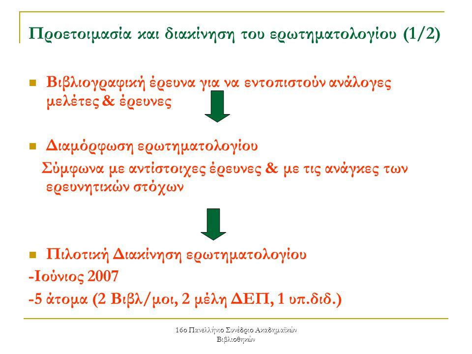 16ο Πανελλήνιο Συνέδριο Ακαδημαϊκών Βιβλιοθηκών Προετοιμασία και διακίνηση του ερωτηματολογίου (1/2) Βιβλιογραφική έρευνα για να εντοπιστούν ανάλογες μελέτες & έρευνες Διαμόρφωση ερωτηματολογίου Σύμφωνα με αντίστοιχες έρευνες & με τις ανάγκες των ερευνητικών στόχων Πιλοτική Διακίνηση ερωτηματολογίου -Ιούνιος 2007 -5 άτομα (2 Βιβλ/μοι, 2 μέλη ΔΕΠ, 1 υπ.διδ.)