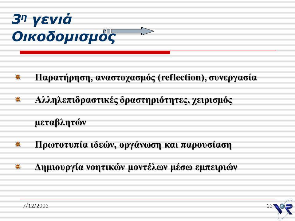 7/12/200515 3 η γενιά Οικοδομισμός Παρατήρηση, αναστοχασμός (reflection), συνεργασία Αλληλεπιδραστικές δραστηριότητες, χειρισμός μεταβλητών Πρωτοτυπία