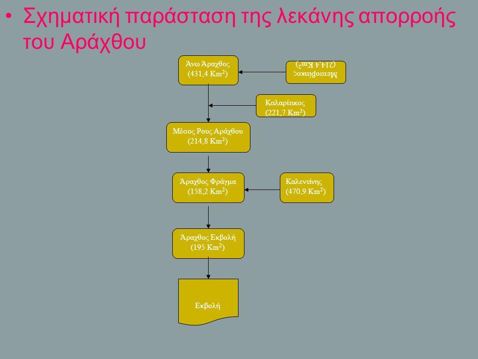 Σχηματική παράσταση της λεκάνης απορροής του Αράχθου Άνω Άραχθος (431,4 Km 2 ) Μετσοβίτικος (214,4 Km 2 ) Καλαρίτικος (221,7 Km 2 ) Μέσος Ρους Αράχθου (214,8 Km 2 ) Άραχθος Φράγμα (158,2 Km 2 ) Καλεντίνης (470,9 Km 2 ) Άραχθος Εκβολή (195 Km 2 ) Εκβολή