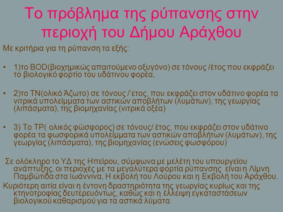 Το πρόβλημα της ρύπανσης στην περιοχή του Δήμου Αράχθου Με κριτήρια για τη ρύπανση τα εξής: 1)το ΒΟD(βιοχημικώς απαιτούμενο οξυγόνο) σε τόνους /έτος π