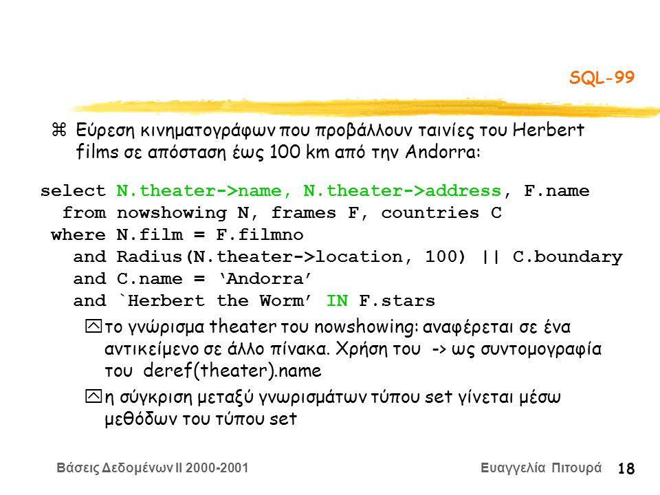 Βάσεις Δεδομένων II 2000-2001 Ευαγγελία Πιτουρά 18 SQL-99 zΕύρεση κινηματογράφων που προβάλλουν ταινίες του Herbert films σε απόσταση έως 100 km από την Andorra: yτο γνώρισμα theater του nowshowing: αναφέρεται σε ένα αντικείμενο σε άλλο πίνακα.
