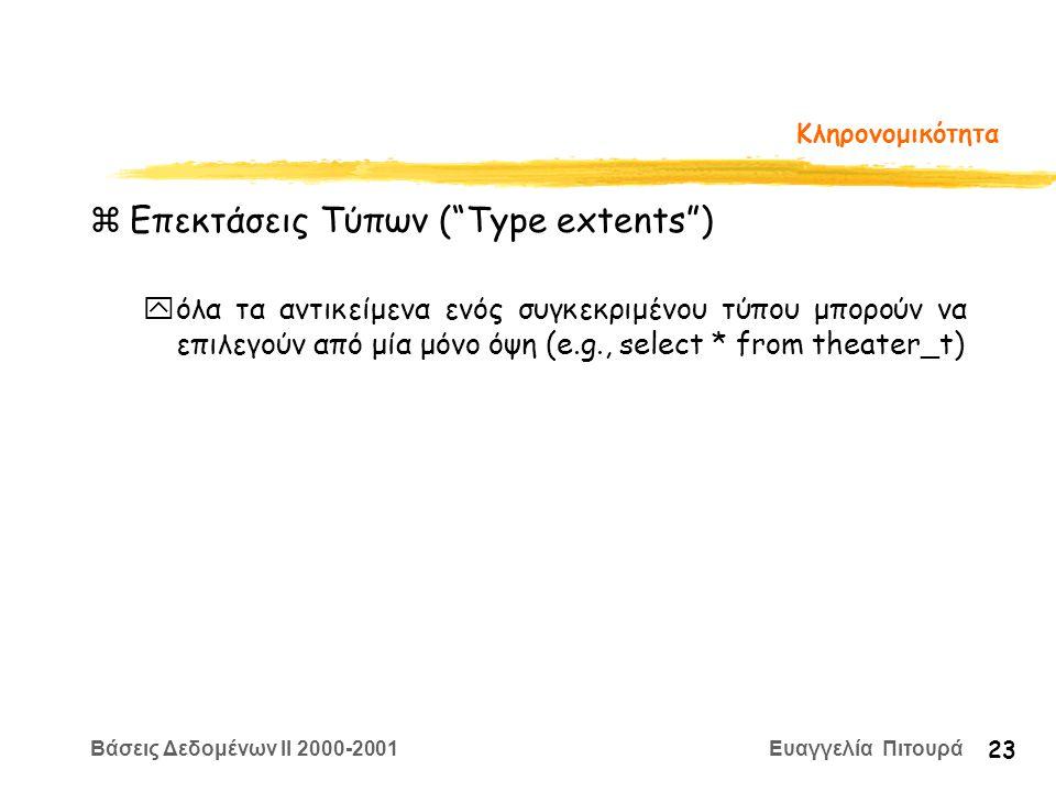 Βάσεις Δεδομένων II 2000-2001 Ευαγγελία Πιτουρά 23 Κληρονομικότητα zΕπεκτάσεις Τύπων ( Type extents ) yόλα τα αντικείμενα ενός συγκεκριμένου τύπου μπορούν να επιλεγούν από μία μόνο όψη (e.g., select * from theater_t)