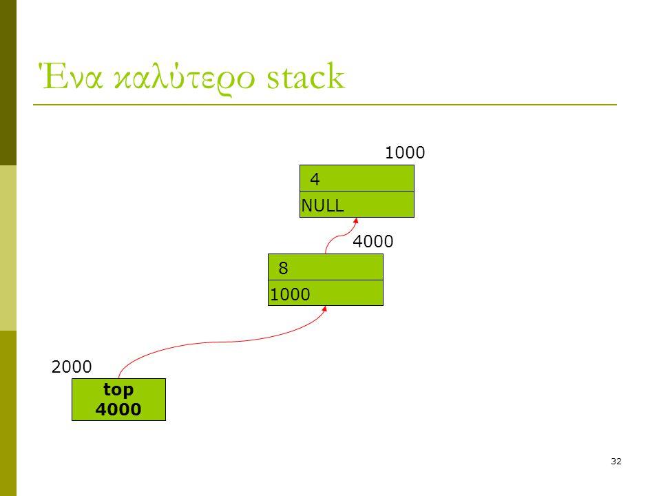 32 Ένα καλύτερο stack 1000 NULL top 4000 2000 4 4000 1000 8