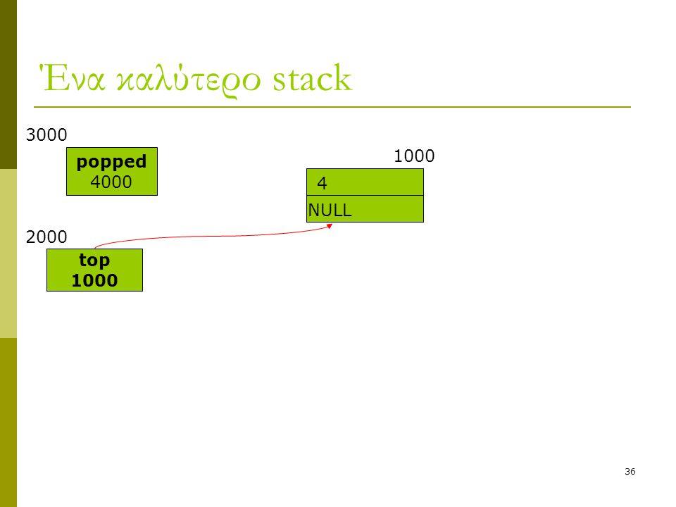 36 Ένα καλύτερο stack 1000 NULL top 1000 2000 4 popped 4000 3000