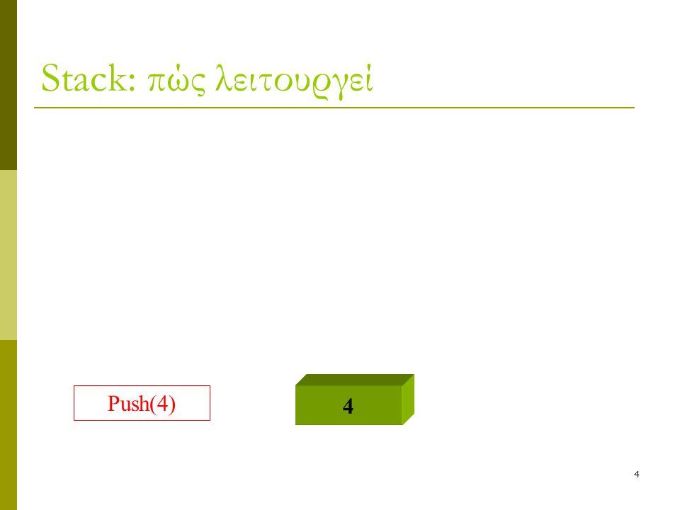 5 Stack: πώς λειτουργεί 4 Push(8) 8