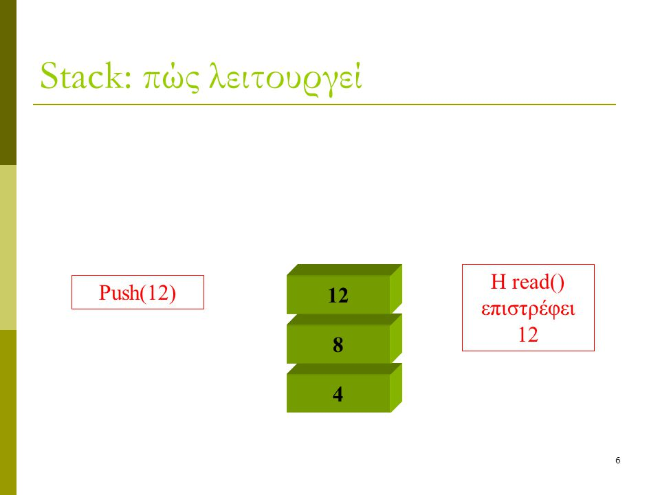 6 Stack: πώς λειτουργεί 4 8 Push(12) 12 Η read() επιστρέφει 12