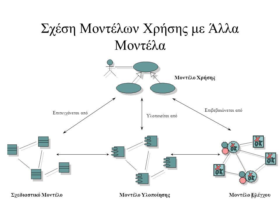 10 Σχέση Μοντέλων Χρήσης με Άλλα Μοντέλα Επιβεβαιώνεται από Επιτυγχάνεται από Υλοποιείται από Μοντέλο ΥλοποίησηςΜοντέλο ΕλέγχουΣχεδιαστικό Μοντέλο Μοντέλο Χρήσης
