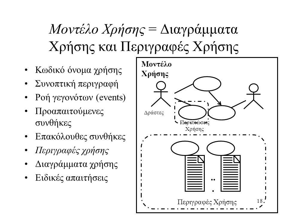 18 Μοντέλο Χρήσης = Διαγράμματα Χρήσης και Περιγραφές Χρήσης Κωδικό όνομα χρήσης Συνοπτική περιγραφή Ροή γεγονότων (events) Προαπαιτούμενες συνθήκες Επακόλουθες συνθήκες Περιγραφές χρήσης Διαγράμματα χρήσης Ειδικές απαιτήσεις Περιγραφές Χρήσης...