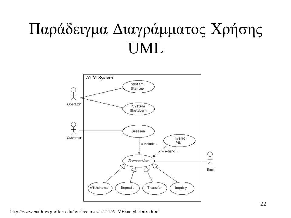 22 Παράδειγμα Διαγράμματος Χρήσης UML http://www.math-cs.gordon.edu/local/courses/cs211/ATMExample/Intro.html