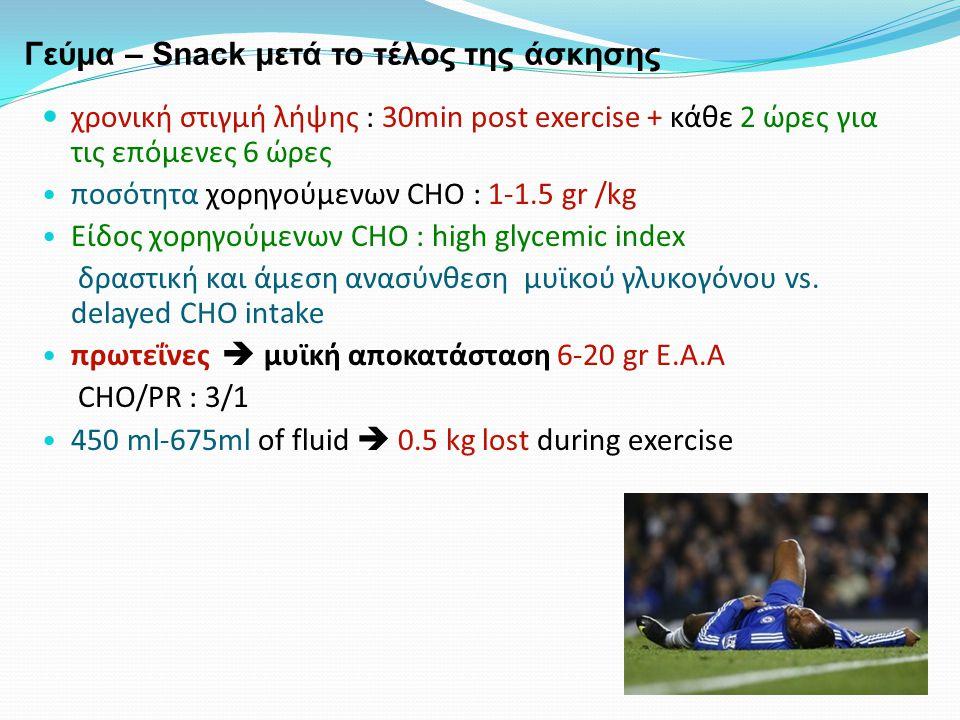 Γεύμα – Snack μετά το τέλος της άσκησης χρονική στιγμή λήψης : 30min post exercise + κάθε 2 ώρες για τις επόμενες 6 ώρες ποσότητα χορηγούμενων CHO : 1-1.5 gr /kg Είδος χορηγούμενων CHO : high glycemic index δραστική και άμεση ανασύνθεση μυϊκού γλυκογόνου vs.