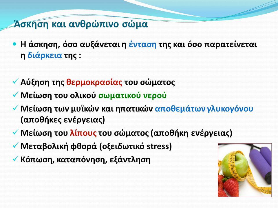 Άσκηση και ανθρώπινο σώμα Η άσκηση, όσο αυξάνεται η ένταση της και όσο παρατείνεται η διάρκεια της : Αύξηση της θερμοκρασίας του σώματος Μείωση του ολικού σωματικού νερού Μείωση των μυϊκών και ηπατικών αποθεμάτων γλυκογόνου (αποθήκες ενέργειας) Μείωση του λίπους του σώματος (αποθήκη ενέργειας) Μεταβολική φθορά (οξειδωτικό stress) Κόπωση, καταπόνηση, εξάντληση