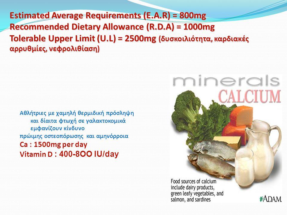 Estimated Average Requirements (E.A.R) = 800mg Recommended Dietary Allowance (R.D.A) = 1000mg Tolerable Upper Limit (U.L) = 2500mg (δυσκοιλιότητα, καρδιακές αρρυθμίες, νεφρολιθίαση) Αθλήτριες με χαμηλή θερμιδική πρόσληψη και δίαιτα φτωχή σε γαλακτοκομικά εμφανίζουν κίνδυνο πρώιμης οστεοπόρωσης και αμηνόρροια Ca : 1500mg per day Vitamin D : 400-8ΟΟ IU/day