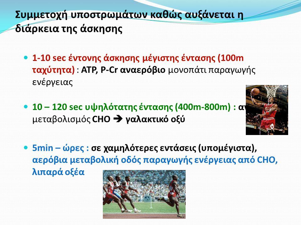 Συμμετοχή υποστρωμάτων καθώς αυξάνεται η διάρκεια της άσκησης 1-10 sec έντονης άσκησης μέγιστης έντασης (100m ταχύτητα) : ATP, P-Cr αναερόβιο μονοπάτι παραγωγής ενέργειας 10 – 120 sec υψηλότατης έντασης (400m-800m) : αναερόβιος μεταβολισμός CHO  γαλακτικό οξύ 5min – ώρες : σε χαμηλότερες εντάσεις (υπομέγιστα), αερόβια μεταβολική οδός παραγωγής ενέργειας από CHO, λιπαρά οξέα