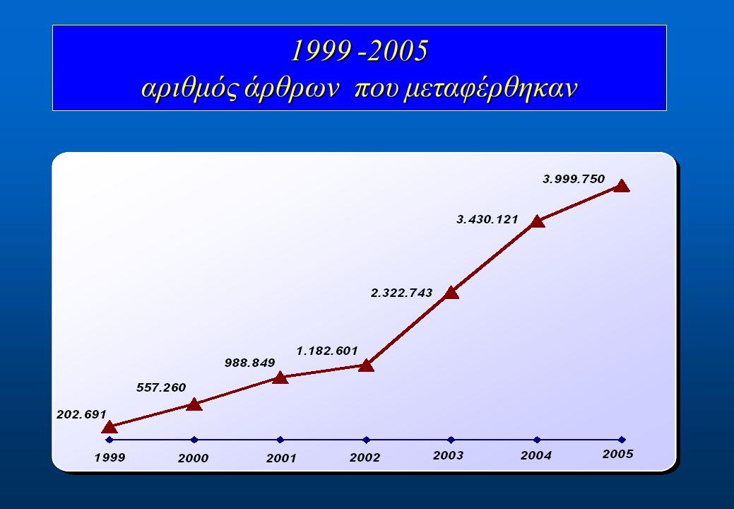 1999 -2005 αριθμός άρθρων που μεταφέρθηκαν