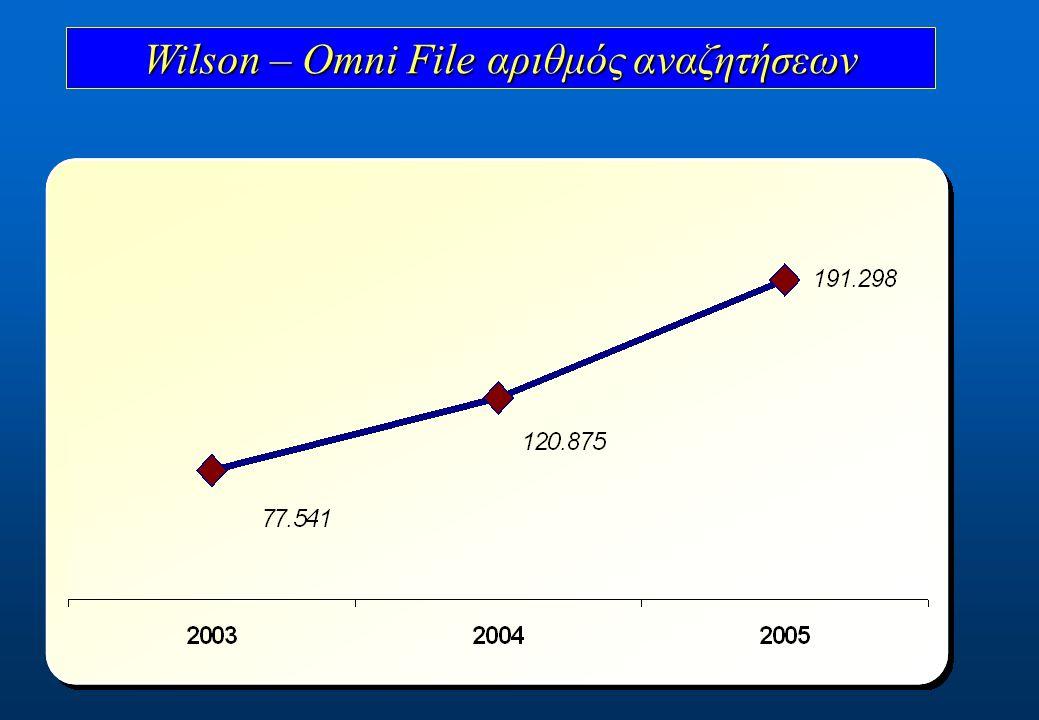 Wilson – Omni File αριθμός αναζητήσεων