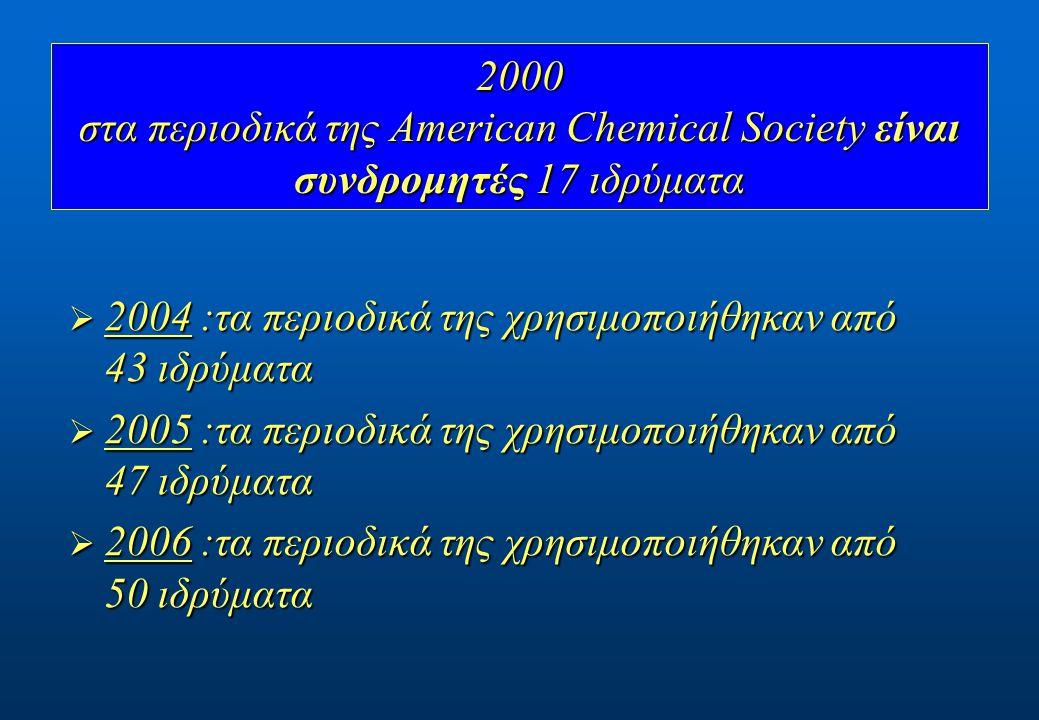  2004 :τα περιοδικά της χρησιμοποιήθηκαν από 43 ιδρύματα  2005 :τα περιοδικά της χρησιμοποιήθηκαν από 47 ιδρύματα  2006 :τα περιοδικά της χρησιμοποιήθηκαν από 50 ιδρύματα 2000 στα περιοδικά της American Chemical Society είναι συνδρομητές 17 ιδρύματα 2000 στα περιοδικά της American Chemical Society είναι συνδρομητές 17 ιδρύματα