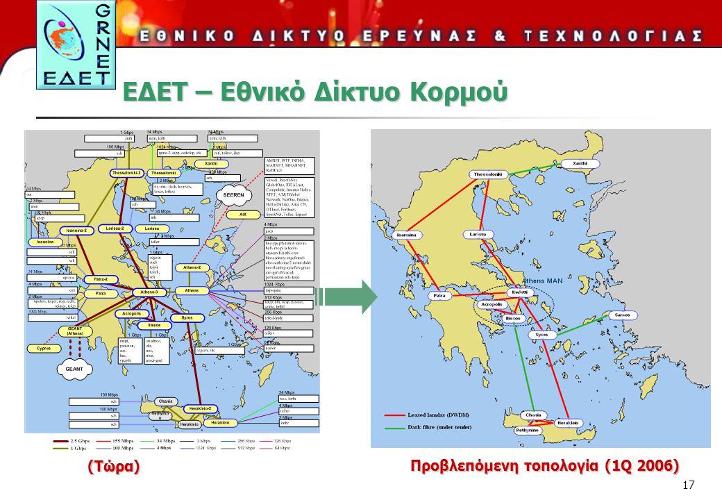 17 ΕΔΕΤ – Εθνικό Δίκτυο Κορμού (Τώρα) Προβλεπόμενη τοπολογία (1Q 2006)